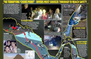 akcja w jaskini tajlandia